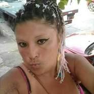 tabitas15's profile photo