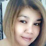 user_ohyse018's profile photo