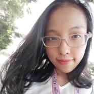 minhp194's profile photo