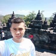 badai_zulqarnain's profile photo