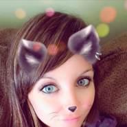 gumj259's profile photo