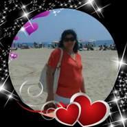 yoryinab's profile photo