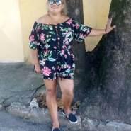 ligiam55's profile photo
