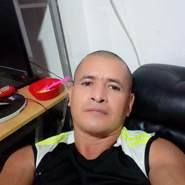 fabiane230's profile photo