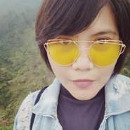 megaw961's profile photo