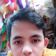 phucdangthien2014's profile photo