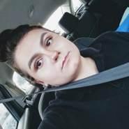 nikininja's profile photo