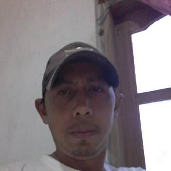 agusp9615_Yogyakarta_Single_Male