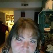 schuettet's profile photo