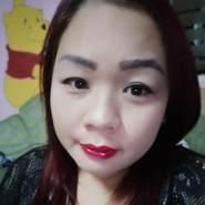 user_yc79241's profile photo