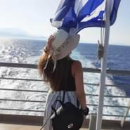 nickyloukopoulou's profile photo