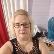 marleneborba62's profile photo