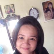 angelviduran1's profile photo
