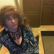 robytrav's profile photo
