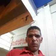 anward83's profile photo