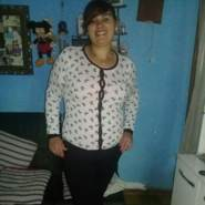 lorenaleoni's profile photo