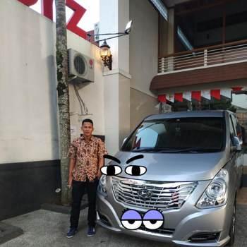 jainalabidin9_Kalimantan Selatan_独身_男性