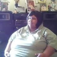 shanitah1's profile photo
