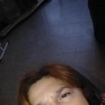 maricels30_Catamarca_Single_Female