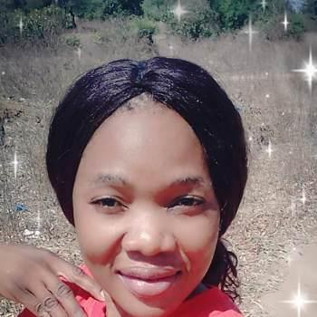 mag893_Blantyre_Single_Female