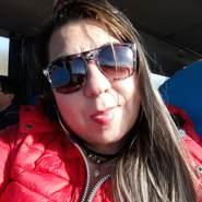 conejoandrea060's profile photo