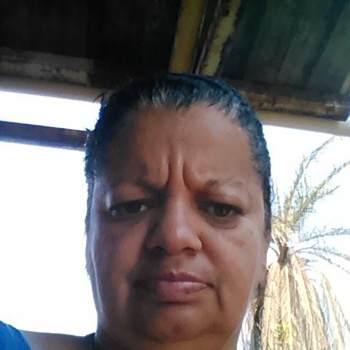 claudiam330_Minas Gerais_Single_Female