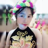 zunz061's profile photo