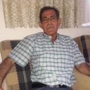 Jamalalksm's profile photo