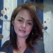 ndulceg's profile photo