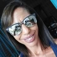 cidinhaf8's profile photo