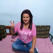 celiacristina22265's profile photo