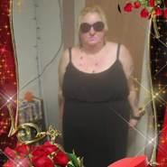 judymill1960's profile photo