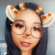 roset061's profile photo