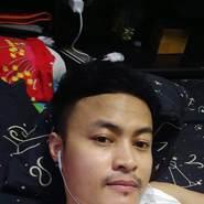 premz9577's profile photo