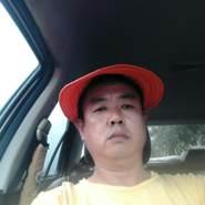 user_isznc12's profile photo