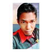 nirwansyahp's profile photo