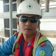 sudiweko8's profile photo