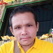 chotinaik's profile photo