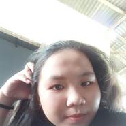 thanht1447's profile photo