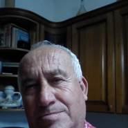 corradot8's profile photo