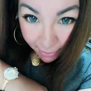 Sossy11's profile photo