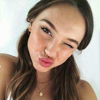 ritarist983_California_Single_Female