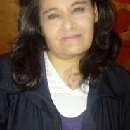 fannya80's profile photo