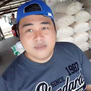 gu_jack_dek_chainat's profile photo