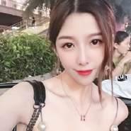 user_kum589's profile photo