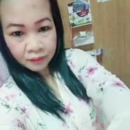 manatsanank's profile photo