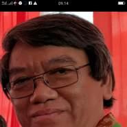 jtjiptabudy's profile photo