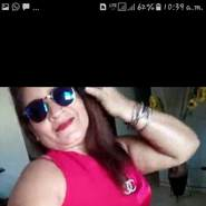 alejandrinar9's profile photo