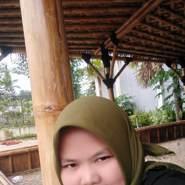sitys970's profile photo