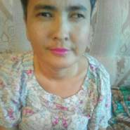 user_pkn15's profile photo